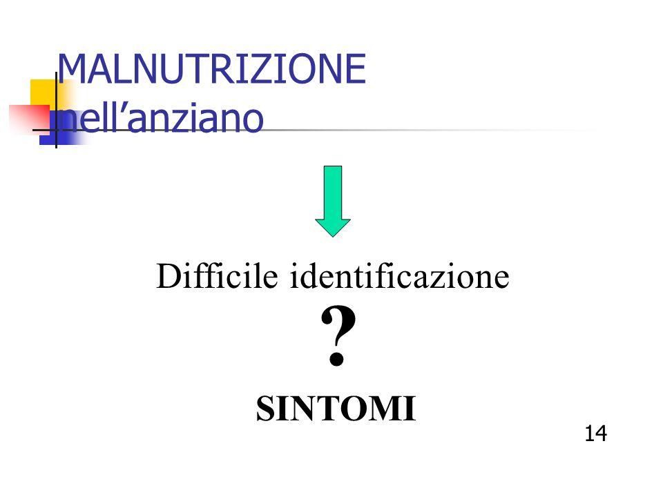 MALNUTRIZIONE nellanziano Difficile identificazione ? SINTOMI 14