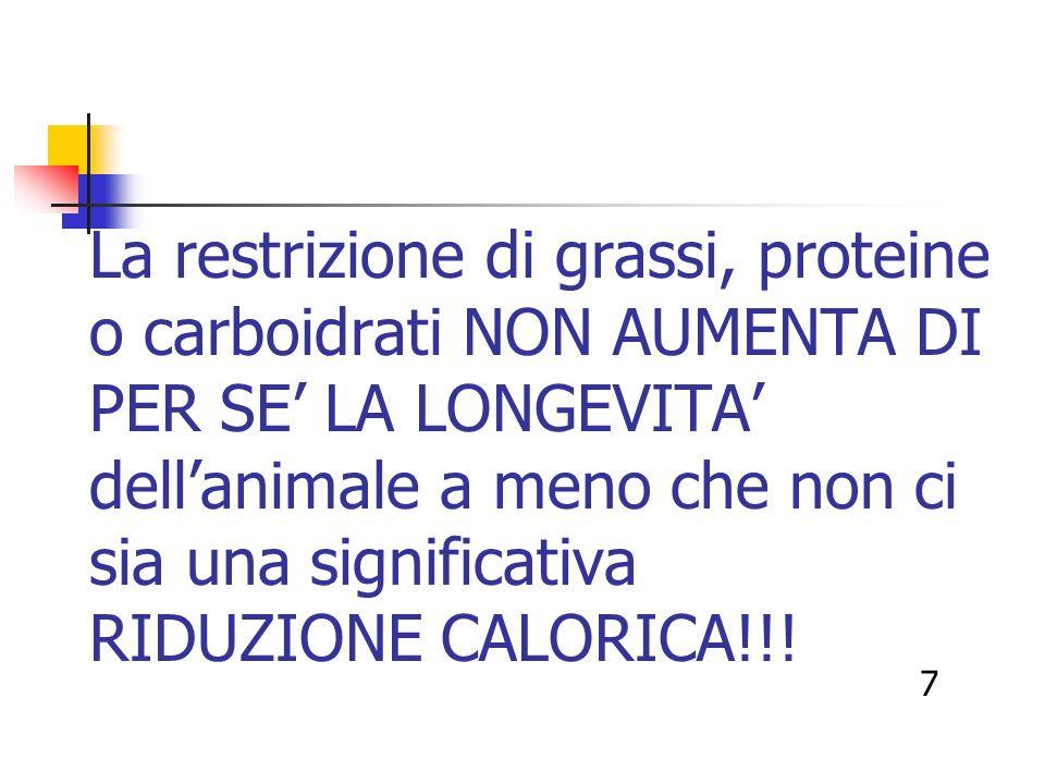 La restrizione di grassi, proteine o carboidrati NON AUMENTA DI PER SE LA LONGEVITA dellanimale a meno che non ci sia una significativa RIDUZIONE CALO