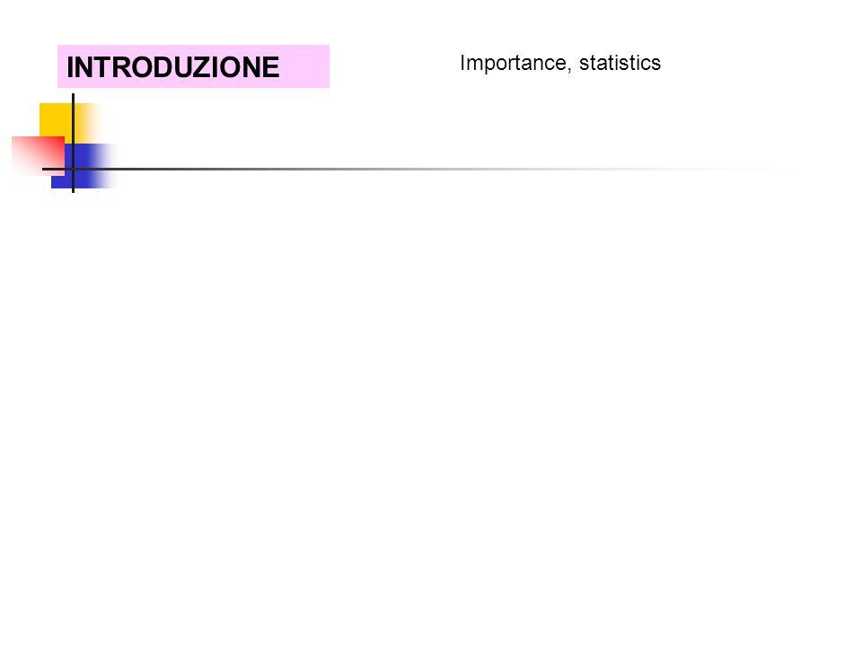 INTRODUZIONE Importance, statistics