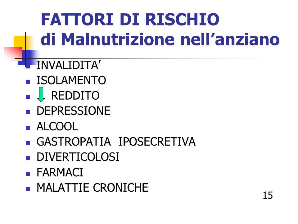 FATTORI DI RISCHIO di Malnutrizione nellanziano INVALIDITA ISOLAMENTO REDDITO DEPRESSIONE ALCOOL GASTROPATIA IPOSECRETIVA DIVERTICOLOSI FARMACI MALATT