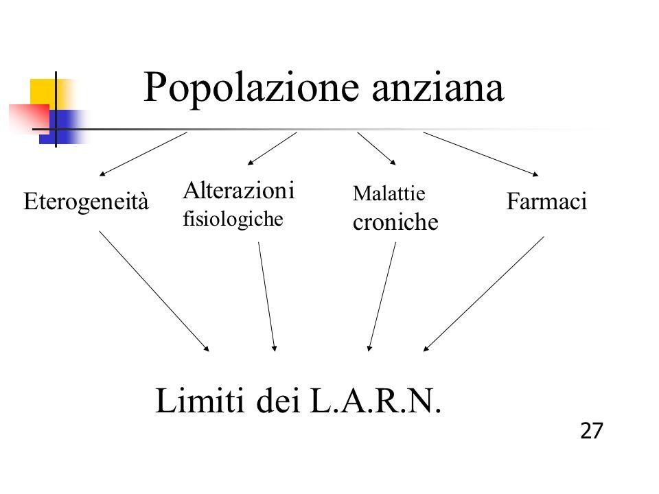Popolazione anziana Eterogeneità Alterazioni fisiologiche Malattie croniche Farmaci Limiti dei L.A.R.N. 27