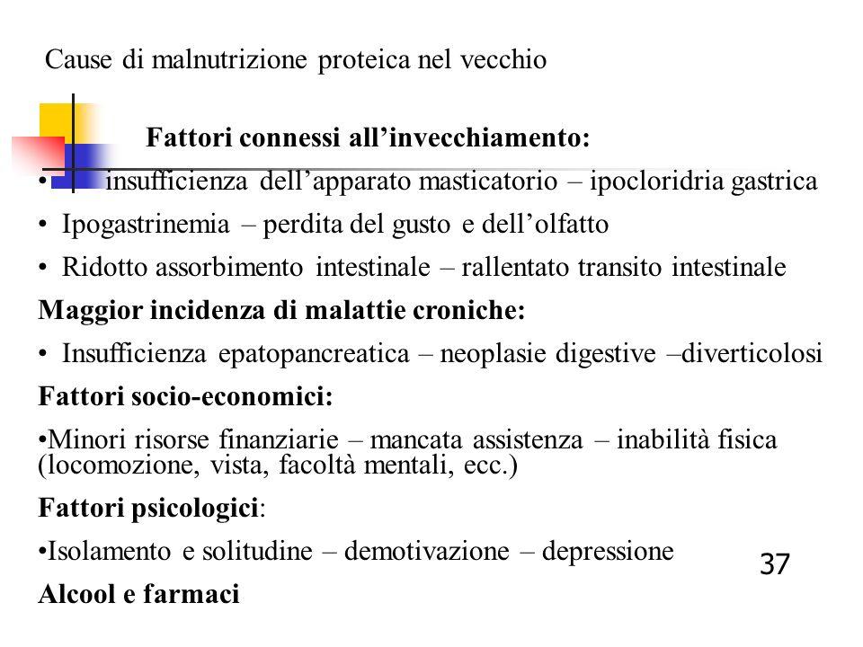Cause di malnutrizione proteica nel vecchio Fattori connessi allinvecchiamento: insufficienza dellapparato masticatorio – ipocloridria gastrica Ipogas