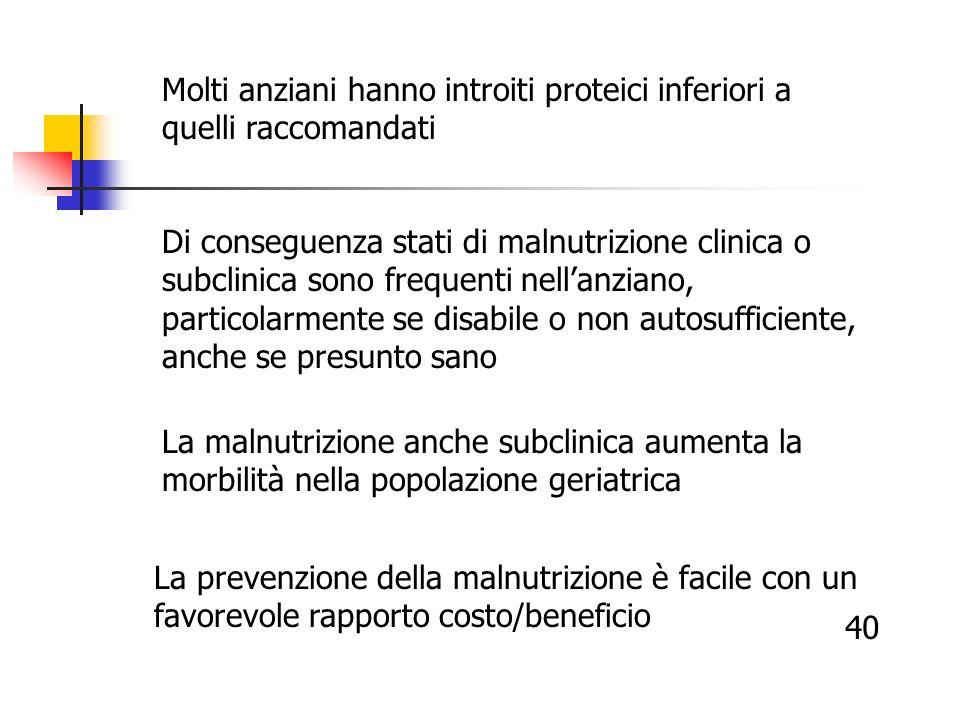 Molti anziani hanno introiti proteici inferiori a quelli raccomandati Di conseguenza stati di malnutrizione clinica o subclinica sono frequenti nellan