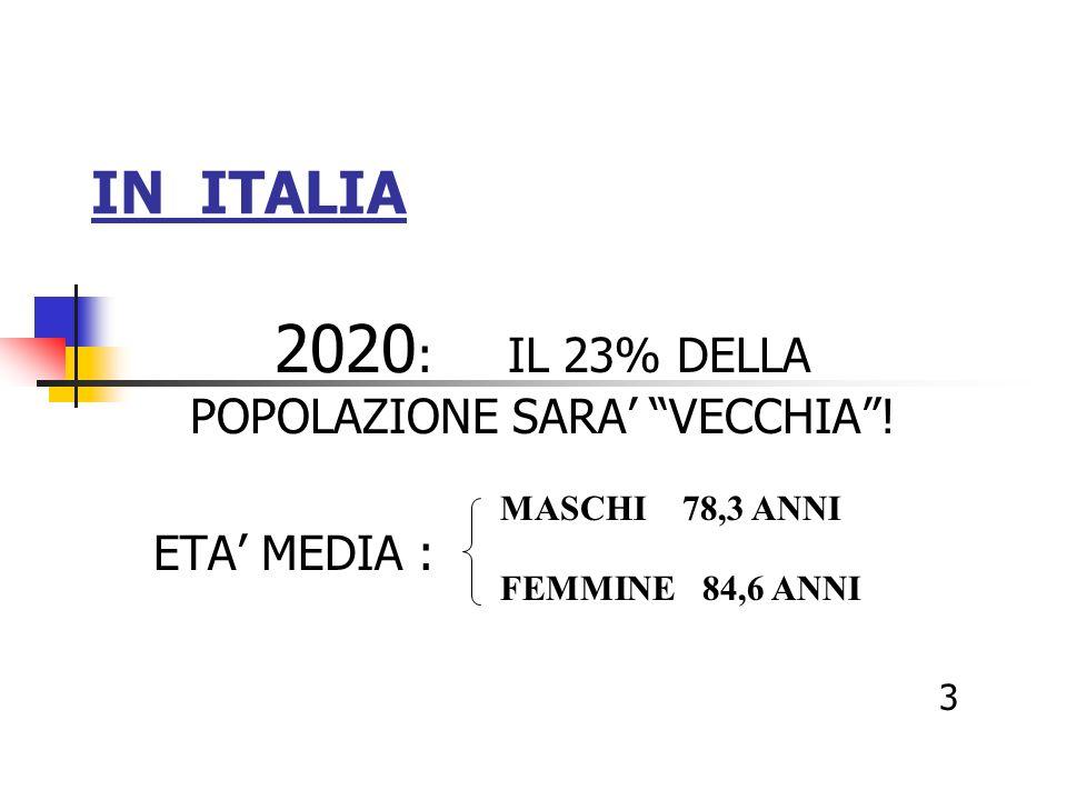 IN ITALIA 2020 : IL 23% DELLA POPOLAZIONE SARA VECCHIA! ETA MEDIA : MASCHI 78,3 ANNI FEMMINE 84,6 ANNI 3