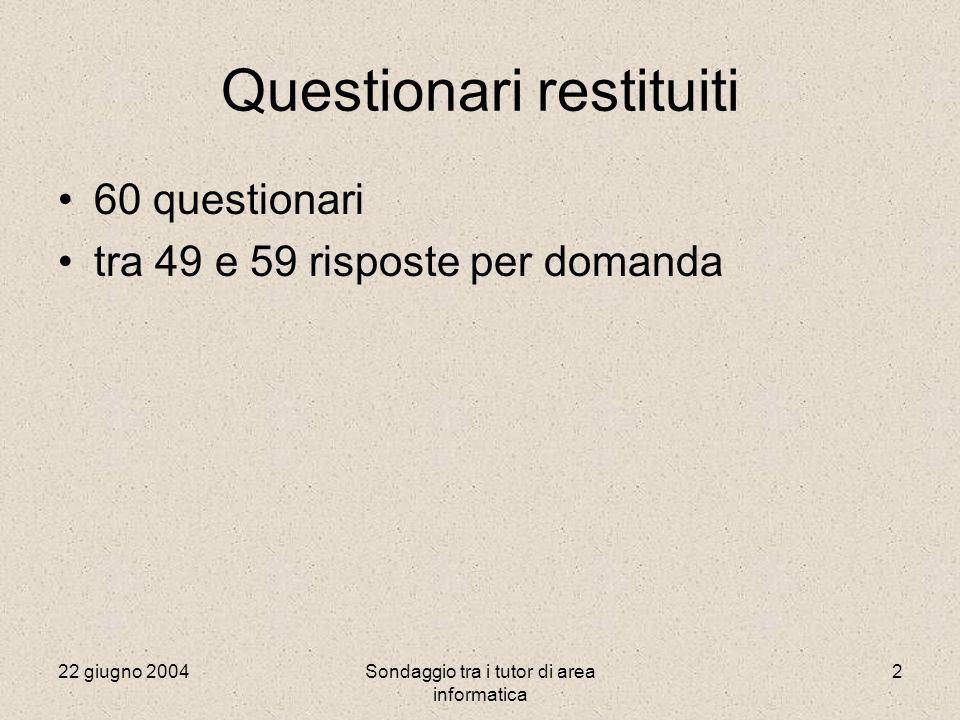 22 giugno 2004Sondaggio tra i tutor di area informatica 3 Principali osservazioni 2 persone non autorizzano il trattamento dei loro dati 8 persone non chiedono di far parte della mailing list 7 (su 58) persone non indicano una password iniziale