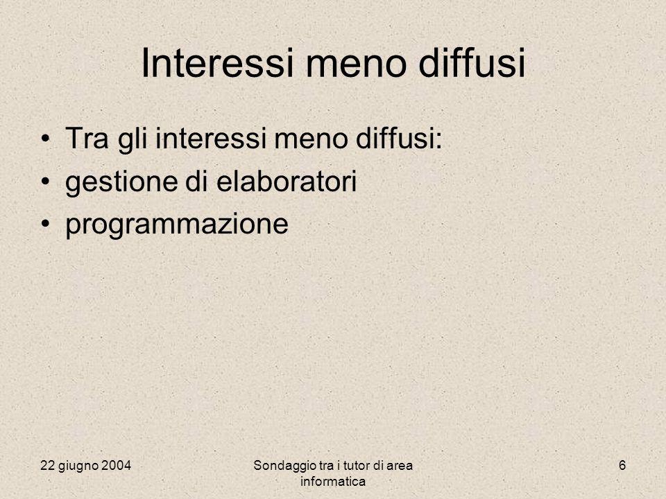 22 giugno 2004Sondaggio tra i tutor di area informatica 6 Interessi meno diffusi Tra gli interessi meno diffusi: gestione di elaboratori programmazione