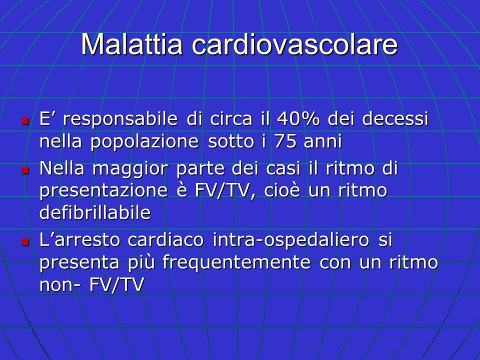 Malattia cardiovascolare E responsabile di circa il 40% dei decessi nella popolazione sotto i 75 anni E responsabile di circa il 40% dei decessi nella