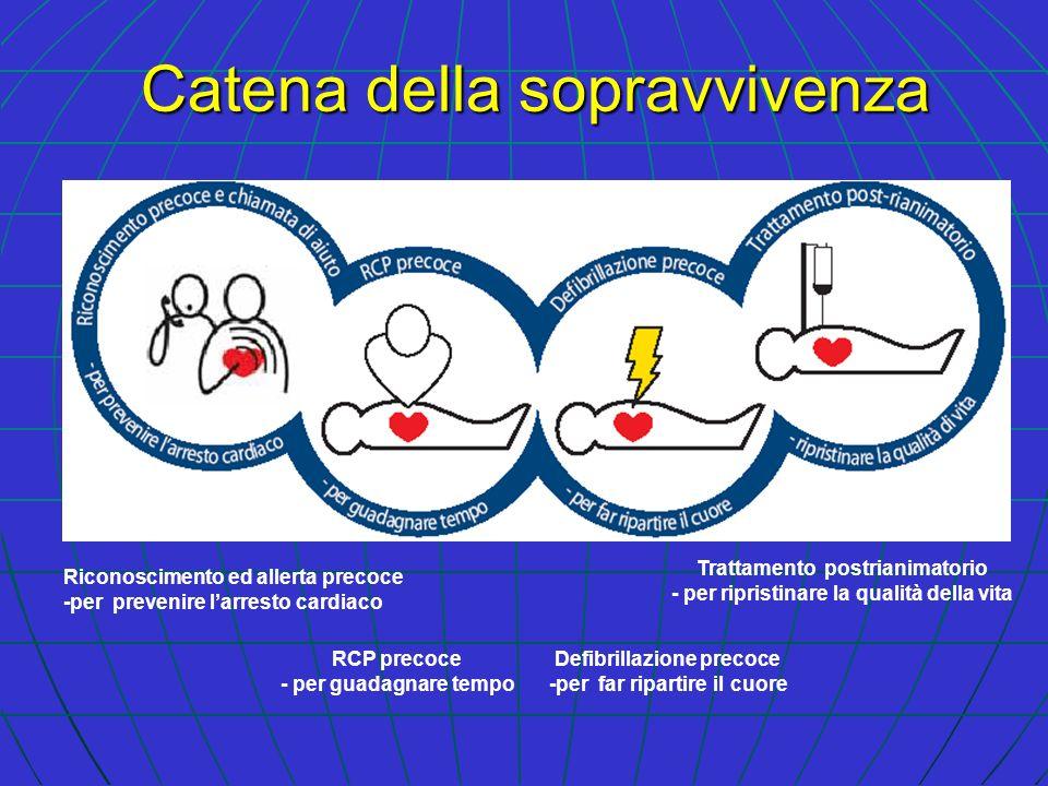 Riconoscimento ed allerta precoce -per prevenire larresto cardiaco RCP precoce - per guadagnare tempo Defibrillazione precoce -per far ripartire il cu