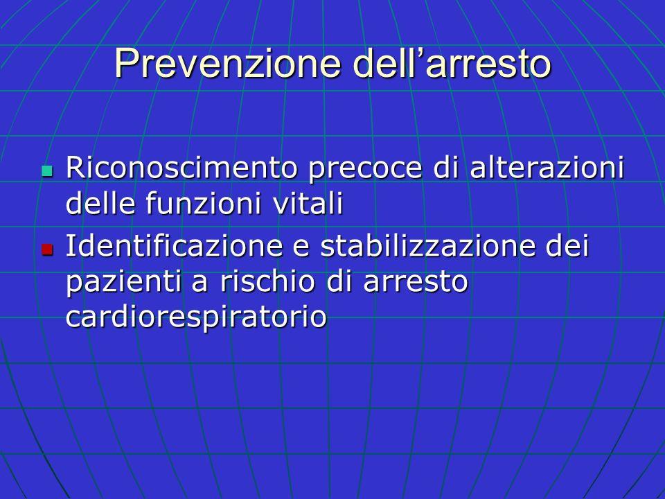 Prevenzione dellarresto Riconoscimento precoce di alterazioni delle funzioni vitali Riconoscimento precoce di alterazioni delle funzioni vitali Identi