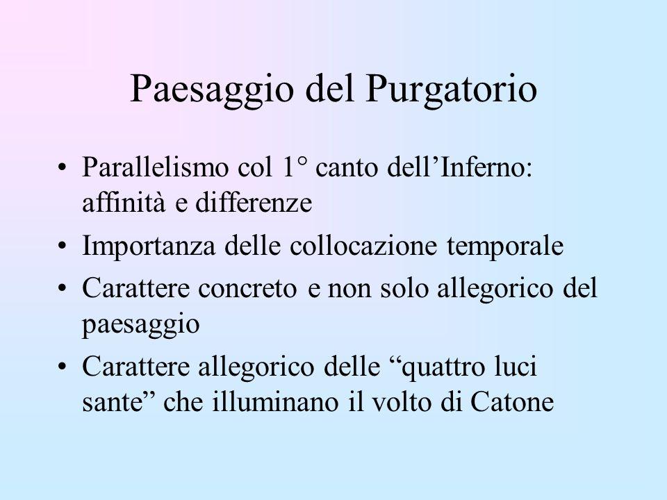 Paesaggio del Purgatorio Parallelismo col 1° canto dellInferno: affinità e differenze Importanza delle collocazione temporale Carattere concreto e non