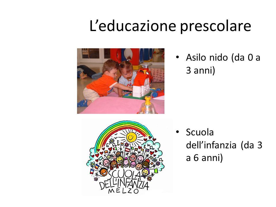 Leducazione prescolare Asilo nido (da 0 a 3 anni) Scuola dellinfanzia (da 3 a 6 anni)