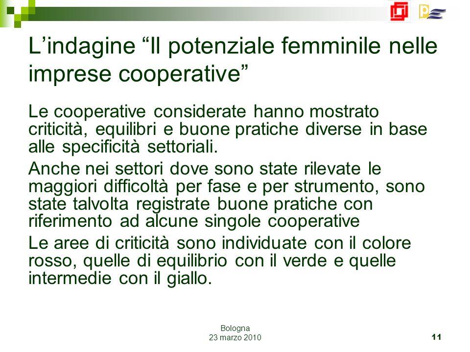 Bologna 23 marzo 2010 11 Lindagine Il potenziale femminile nelle imprese cooperative Le cooperative considerate hanno mostrato criticità, equilibri e buone pratiche diverse in base alle specificità settoriali.