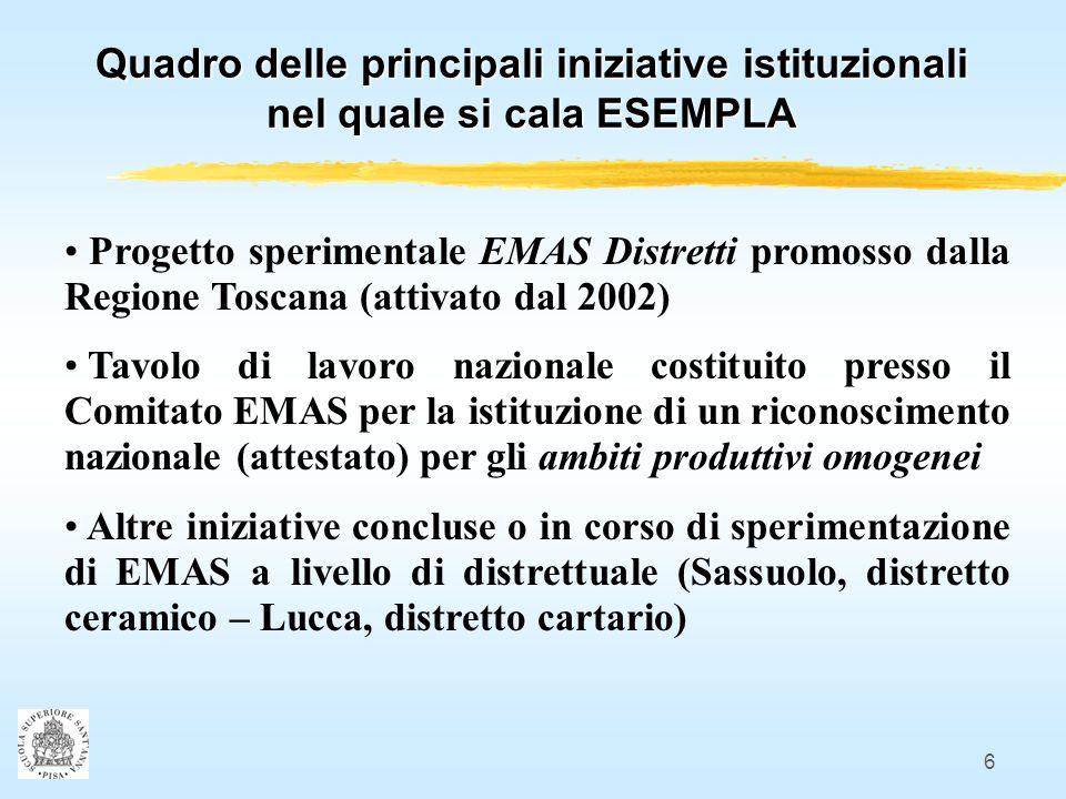 7 Articolazione del progetto Il progetto si articola in 4 fasi: 1)Costituzione di un Comitato Promotore e realizzazione dellAnalisi Ambientale Iniziale relativa a ciascun distretto (durata: 15/01/2005 – 30/09/2005) 2)Definizione e attuazione di un sistema di monitoraggio degli indicatori ambientali (durata: 01/09/2005 – 15/11/2005) 3)Programmazione degli interventi (durata: 16/11/2005 – 15/12/2005) 4)Attività di confronto con il distretto - laboratorio e disseminazione dei risultati (durata: 15/01/2005 – 28/02/2006)