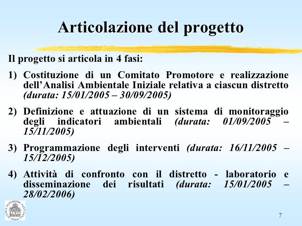 8 1) Analisi Ambientale Distrettuale Riferimenti metodologici: Indicazioni Reg.