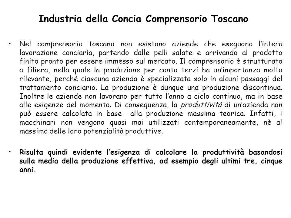 Industria della Concia Comprensorio Toscano Nel comprensorio toscano non esistono aziende che eseguono lintera lavorazione conciaria, partendo dalle p