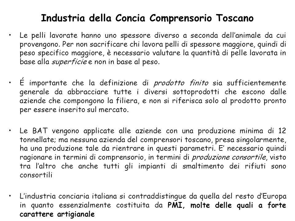 Industria della Concia Comprensorio Toscano Le pelli lavorate hanno uno spessore diverso a seconda dellanimale da cui provengono. Per non sacrificare