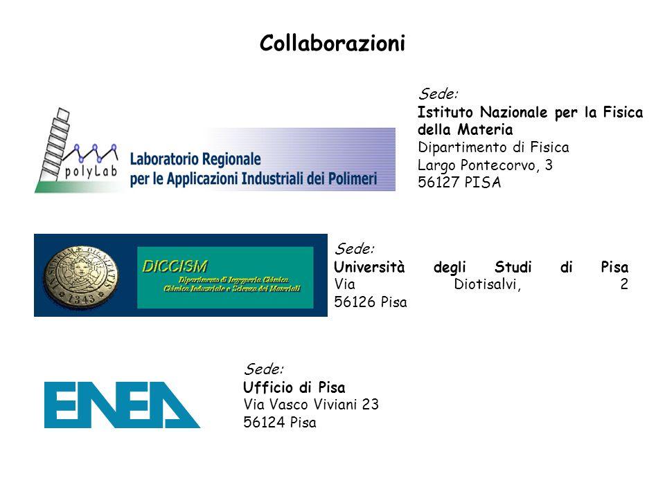 Collaborazioni Sede: Istituto Nazionale per la Fisica della Materia Dipartimento di Fisica Largo Pontecorvo, 3 56127 PISA Sede: Università degli Studi