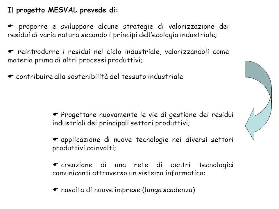 Il progetto MESVAL prevede di: proporre e sviluppare alcune strategie di valorizzazione dei residui di varia natura secondo i principi dellecologia in