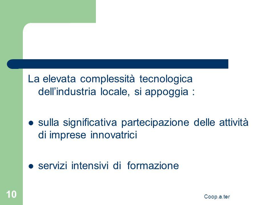 Coop.a.ter 10 La elevata complessità tecnologica dellindustria locale, si appoggia : sulla significativa partecipazione delle attività di imprese innovatrici servizi intensivi di formazione