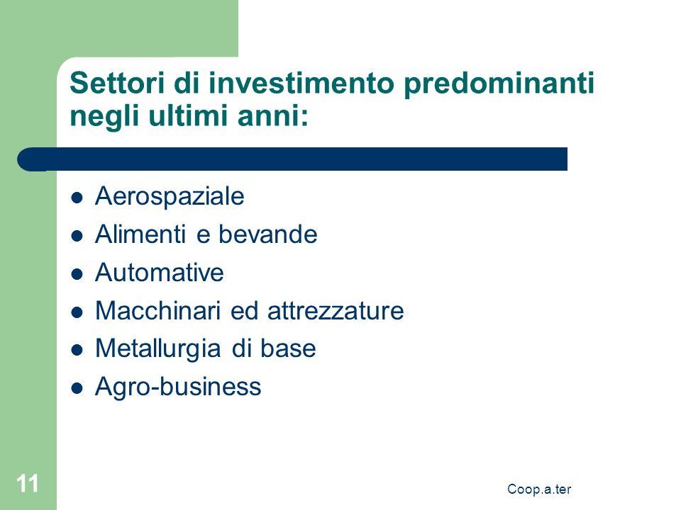 Coop.a.ter 11 Settori di investimento predominanti negli ultimi anni: Aerospaziale Alimenti e bevande Automative Macchinari ed attrezzature Metallurgia di base Agro-business