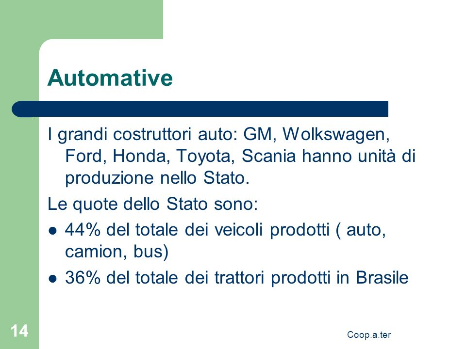 Coop.a.ter 14 Automative I grandi costruttori auto: GM, Wolkswagen, Ford, Honda, Toyota, Scania hanno unità di produzione nello Stato. Le quote dello