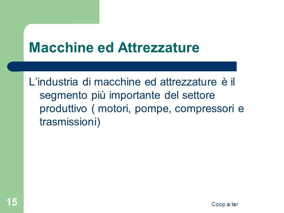 Coop.a.ter 15 Macchine ed Attrezzature Lindustria di macchine ed attrezzature è il segmento più importante del settore produttivo ( motori, pompe, compressori e trasmissioni)