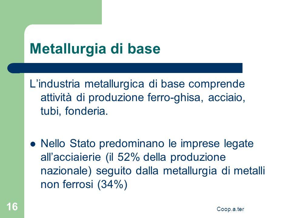 Coop.a.ter 16 Metallurgia di base Lindustria metallurgica di base comprende attività di produzione ferro-ghisa, acciaio, tubi, fonderia. Nello Stato p