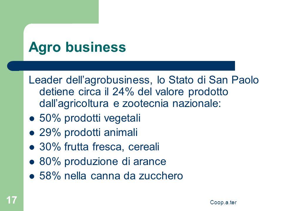 Coop.a.ter 17 Agro business Leader dellagrobusiness, lo Stato di San Paolo detiene circa il 24% del valore prodotto dallagricoltura e zootecnia nazionale: 50% prodotti vegetali 29% prodotti animali 30% frutta fresca, cereali 80% produzione di arance 58% nella canna da zucchero