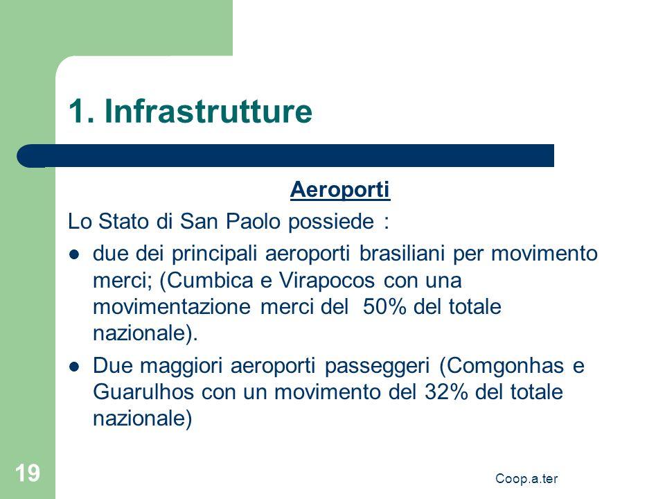 Coop.a.ter 19 1. Infrastrutture Aeroporti Lo Stato di San Paolo possiede : due dei principali aeroporti brasiliani per movimento merci; (Cumbica e Vir