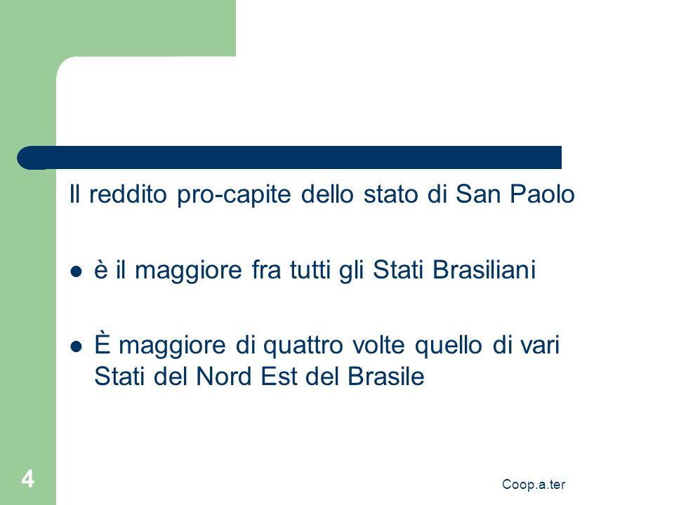 Coop.a.ter 4 Il reddito pro-capite dello stato di San Paolo è il maggiore fra tutti gli Stati Brasiliani È maggiore di quattro volte quello di vari Stati del Nord Est del Brasile