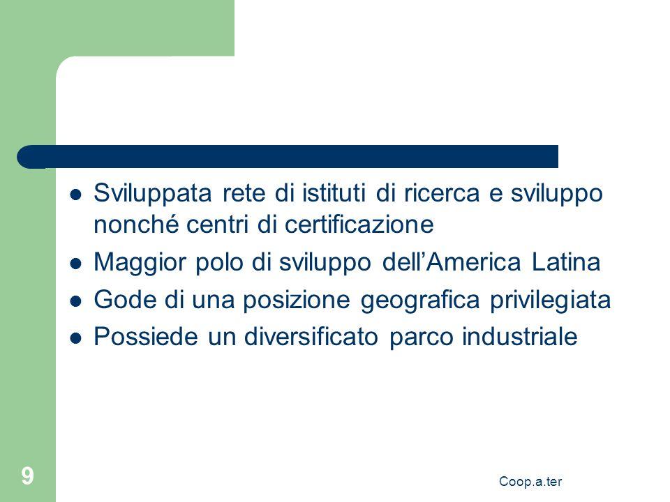 Coop.a.ter 9 Sviluppata rete di istituti di ricerca e sviluppo nonché centri di certificazione Maggior polo di sviluppo dellAmerica Latina Gode di una