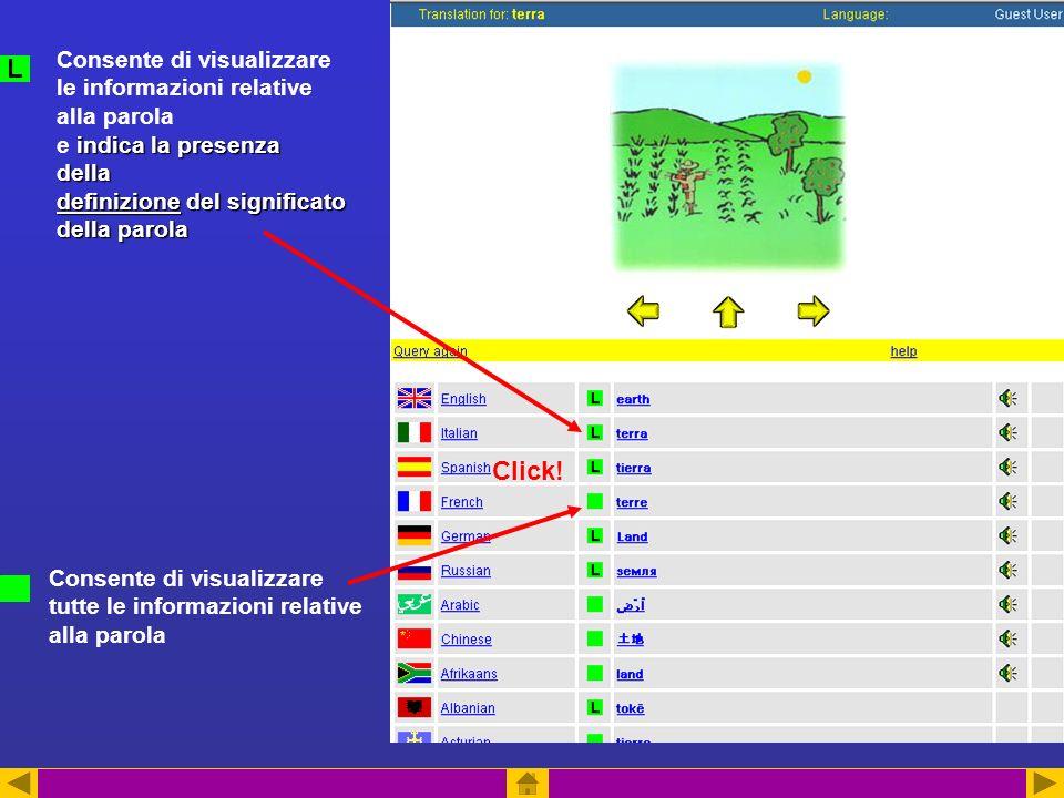 L indica la presenza della Consente di visualizzare le informazioni relative alla parola e indica la presenza della definizione del significato della parola Click.