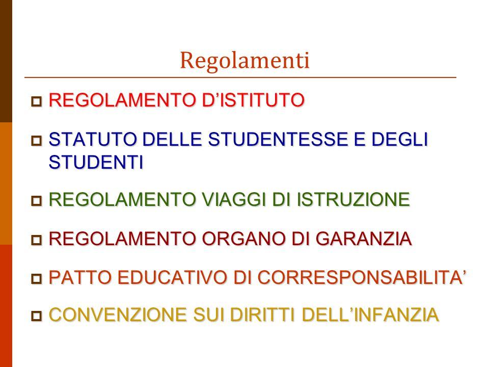 Regolamenti REGOLAMENTO DISTITUTO REGOLAMENTO DISTITUTO STATUTO DELLE STUDENTESSE E DEGLI STUDENTI STATUTO DELLE STUDENTESSE E DEGLI STUDENTI REGOLAMENTO VIAGGI DI ISTRUZIONE REGOLAMENTO VIAGGI DI ISTRUZIONE REGOLAMENTO ORGANO DI GARANZIA REGOLAMENTO ORGANO DI GARANZIA PATTO EDUCATIVO DI CORRESPONSABILITA PATTO EDUCATIVO DI CORRESPONSABILITA CONVENZIONE SUI DIRITTI DELLINFANZIA CONVENZIONE SUI DIRITTI DELLINFANZIA