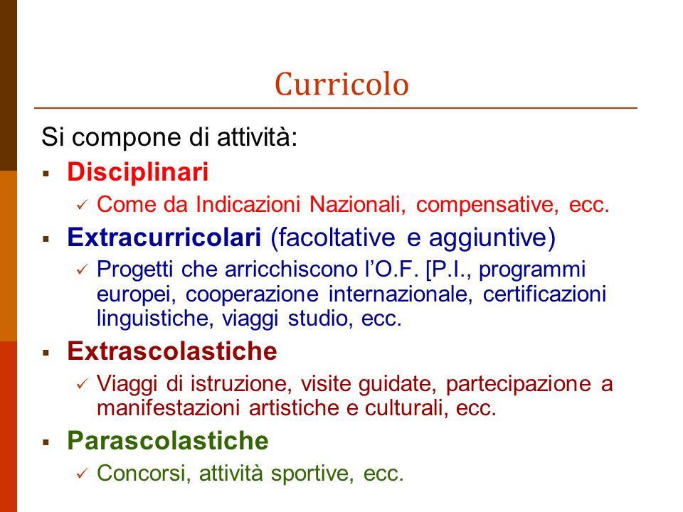 Curricolo Si compone di attività: Disciplinari Come da Indicazioni Nazionali, compensative, ecc.