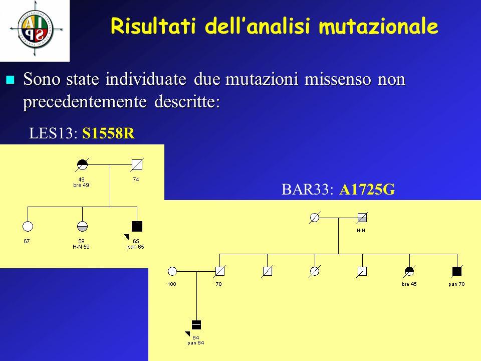 Risultati dellanalisi mutazionale Sono state individuate due mutazioni missenso non precedentemente descritte: Sono state individuate due mutazioni mi
