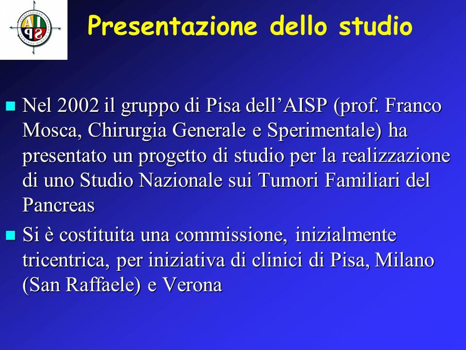 Presentazione dello studio Nel 2002 il gruppo di Pisa dellAISP (prof. Franco Mosca, Chirurgia Generale e Sperimentale) ha presentato un progetto di st