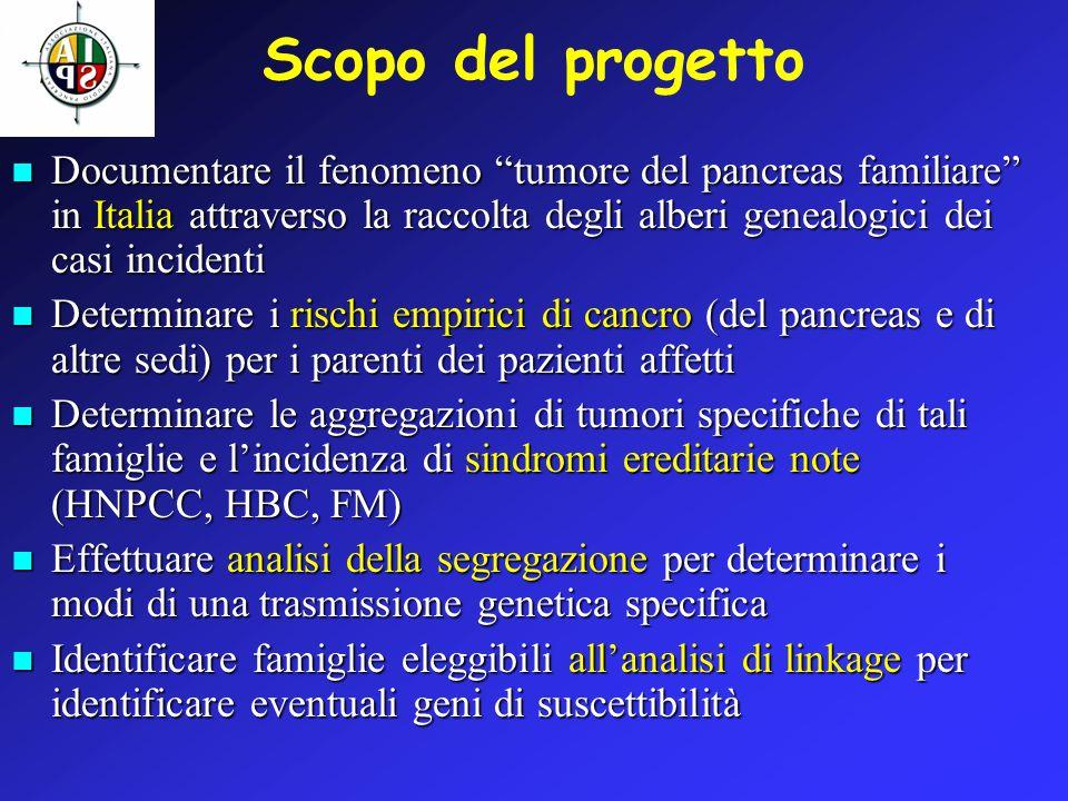 Scopo del progetto Documentare il fenomeno tumore del pancreas familiare in Italia attraverso la raccolta degli alberi genealogici dei casi incidenti