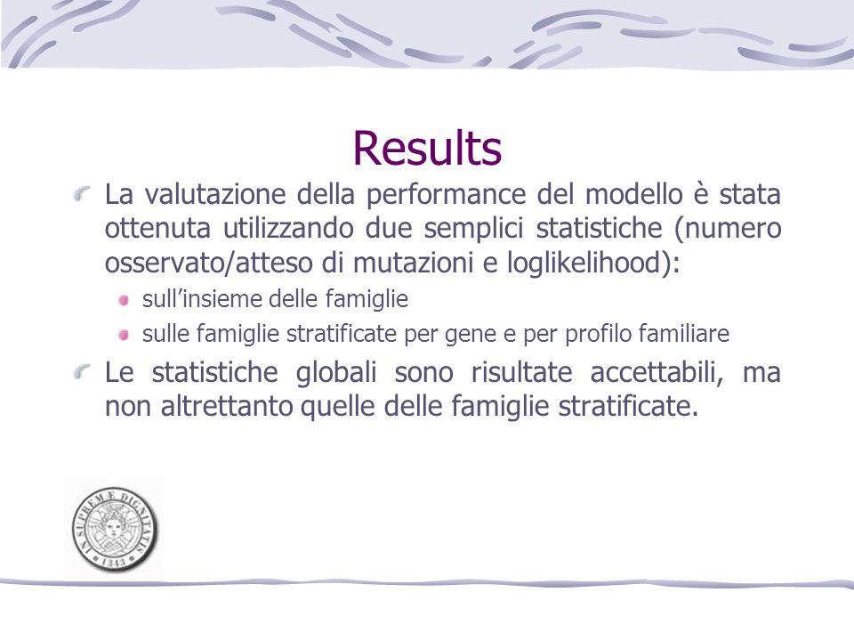 Results La valutazione della performance del modello è stata ottenuta utilizzando due semplici statistiche (numero osservato/atteso di mutazioni e loglikelihood): sullinsieme delle famiglie sulle famiglie stratificate per gene e per profilo familiare Le statistiche globali sono risultate accettabili, ma non altrettanto quelle delle famiglie stratificate.