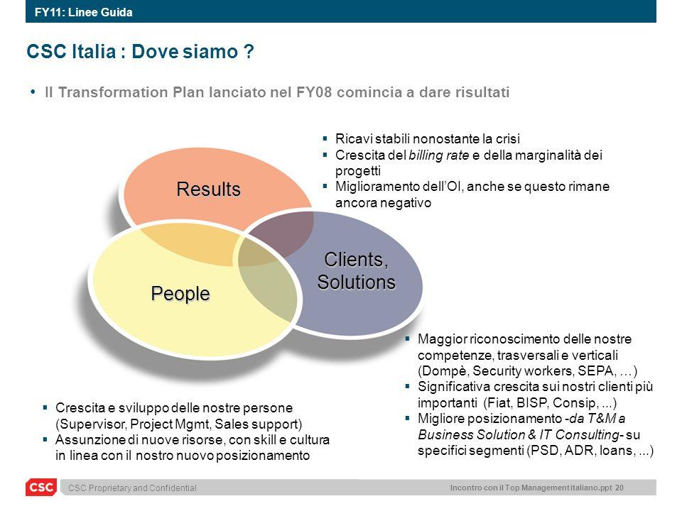 Incontro con il Top Management italiano.ppt 20 CSC Proprietary and Confidential CSC Italia : Dove siamo ? Il Transformation Plan lanciato nel FY08 com