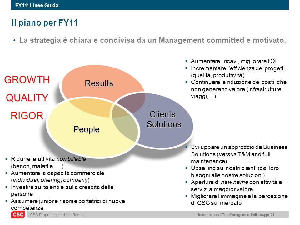 Incontro con il Top Management italiano.ppt 21 CSC Proprietary and Confidential Il piano per FY11 La strategia é chiara e condivisa da un Management c