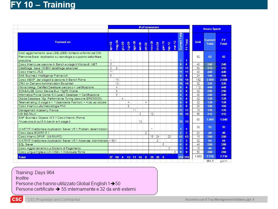 CSC Proprietary and Confidential Incontro con il Top Management italiano.ppt 9 FY 10 – Training Training: Days 964 Inoltre Persone che hanno utilizzat