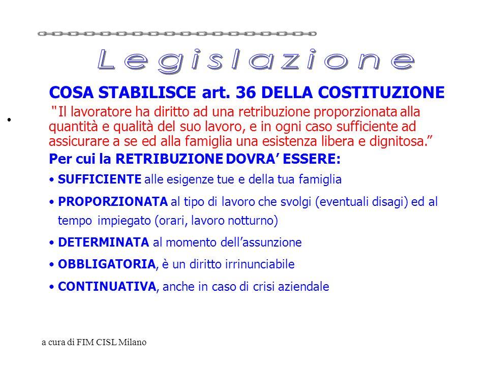 a cura di FIM CISL Milano COSA STABILISCE art.