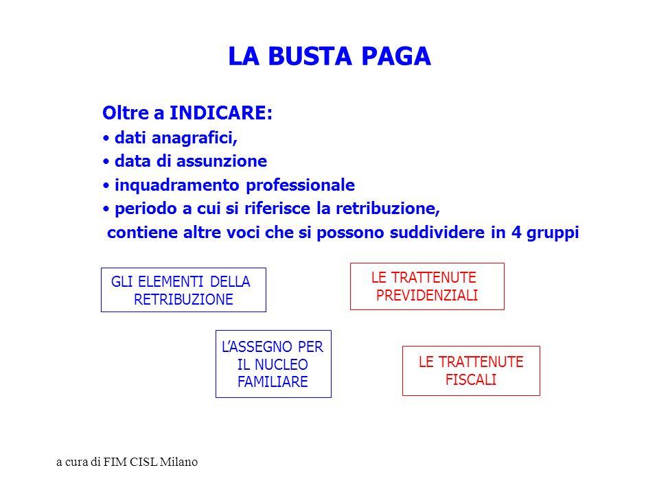 a cura di FIM CISL Milano LA BUSTA PAGA GLI ELEMENTI DELLA RETRIBUZIONE LASSEGNO PER IL NUCLEO FAMILIARE LE TRATTENUTE PREVIDENZIALI LE TRATTENUTE FISCALI Oltre a INDICARE: dati anagrafici, data di assunzione inquadramento professionale periodo a cui si riferisce la retribuzione, contiene altre voci che si possono suddividere in 4 gruppi