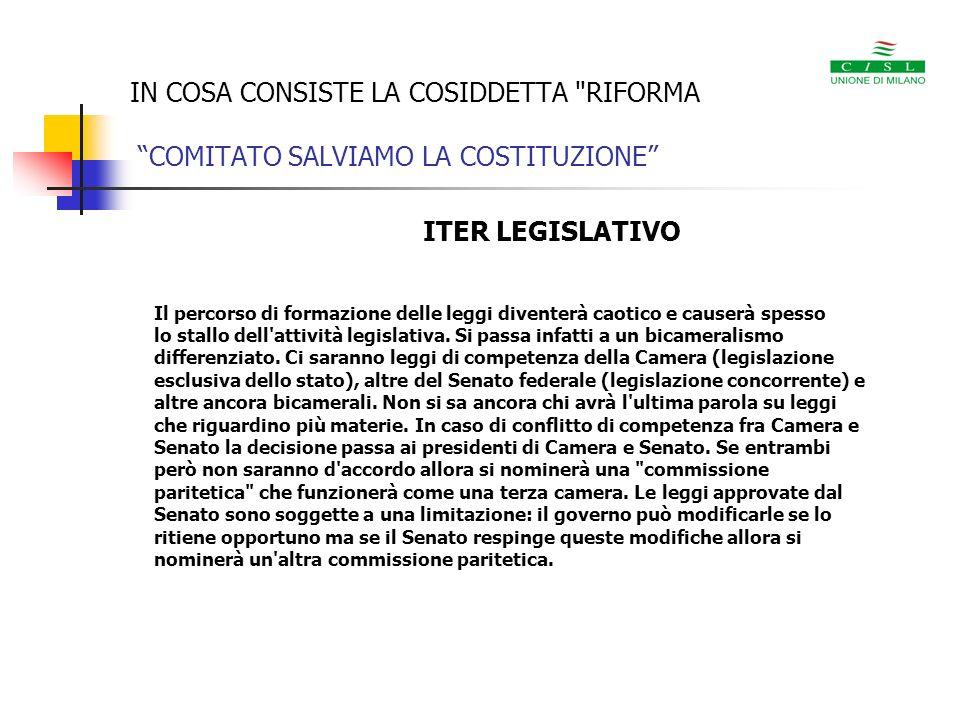 IN COSA CONSISTE LA COSIDDETTA RIFORMA COMITATO SALVIAMO LA COSTITUZIONE COMPETENZE DELLE REGIONI, DETTA DEVOLUTION Con questo termine (che però sa tanto di moderno) si definisce il federalismo di stampo leghista.
