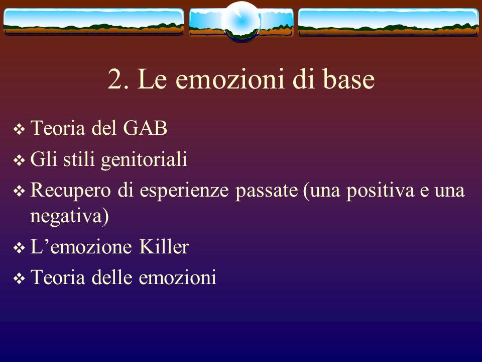 2. Le emozioni di base Teoria del GAB Gli stili genitoriali Recupero di esperienze passate (una positiva e una negativa) Lemozione Killer Teoria delle