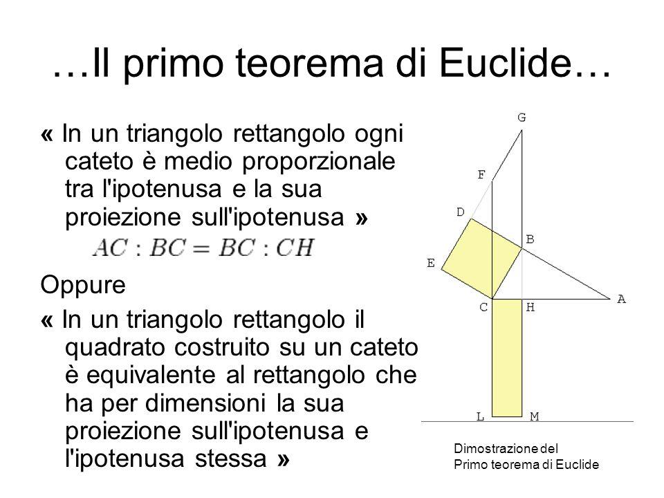 … il secondo teorema di Euclide… « In un triangolo rettangolo l altezza relativa all ipotenusa è medio proporzionale tra le proiezioni dei cateti sull ipotenusa » Oppure « In ogni triangolo rettangolo il quadrato costruito sull altezza relativa all ipotenusa è equivalente al rettangolo avente i lati congruenti alle proiezioni dei cateti sull ipotenusa » Dimostrazione del secondo teorema di Euclide