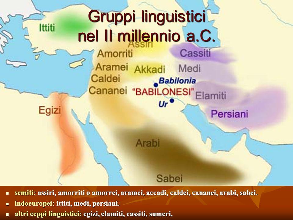 Gruppi linguistici nel II millennio a.C. semiti: assiri, amorriti o amorrei, aramei, accadi, caldei, cananei, arabi, sabei. semiti: assiri, amorriti o