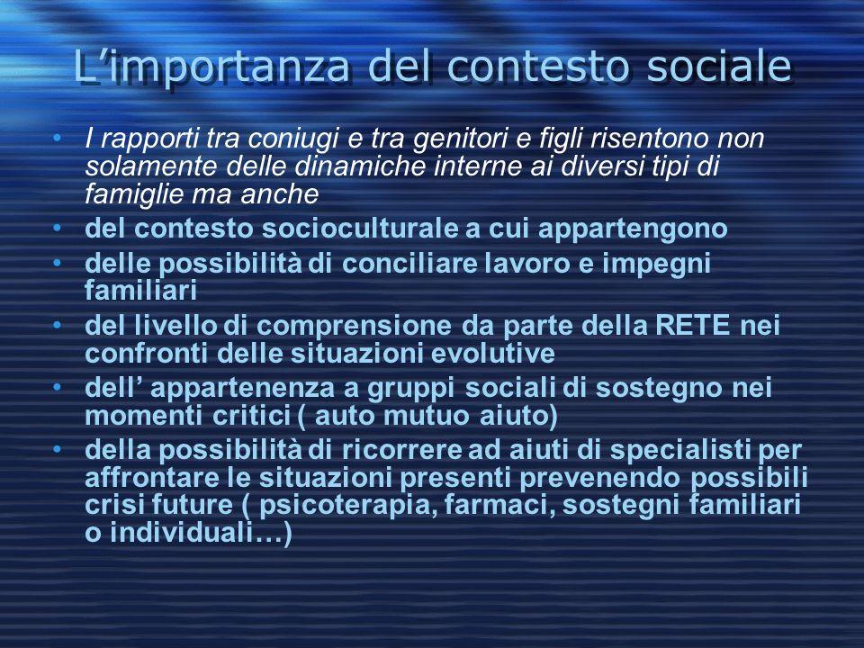 Limportanza del contesto sociale I rapporti tra coniugi e tra genitori e figli risentono non solamente delle dinamiche interne ai diversi tipi di fami