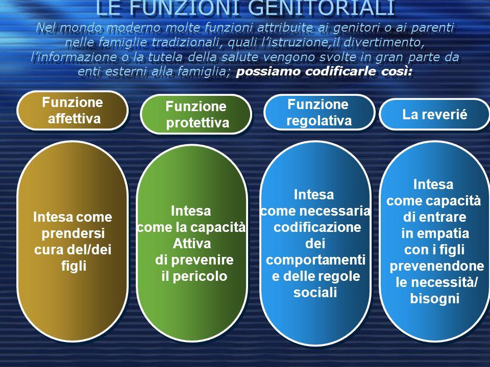 LE FUNZIONI GENITORIALI Nel mondo moderno molte funzioni attribuite ai genitori o ai parenti nelle famiglie tradizionali, quali listruzione,il diverti