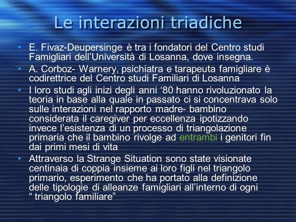 Le interazioni triadiche E. Fivaz-Deupersinge è tra i fondatori del Centro studi Famigliari dellUniversità di Losanna, dove insegna. A. Corboz- Warner